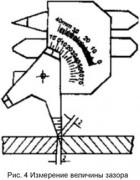 Измерение зазора с помощью шаблона WG-2