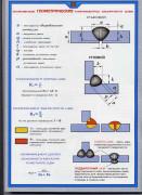 Геометрические параметры сварного шва
